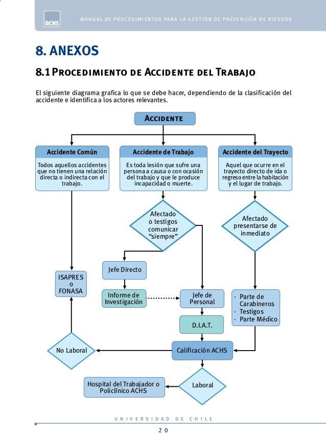manual de procedimientos de compras pdf