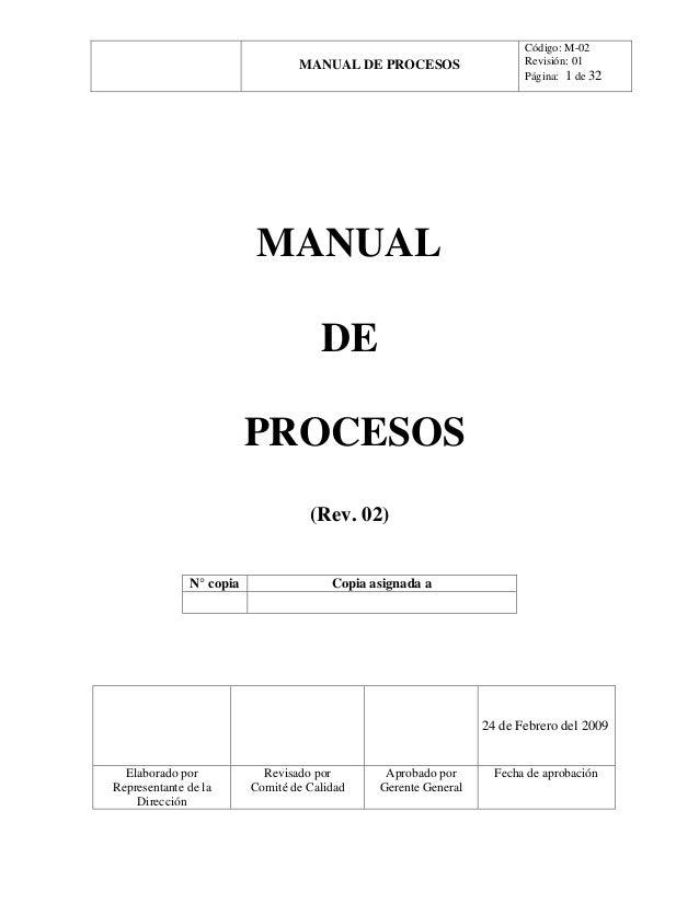 Diagrama De Proceso Manual Guide