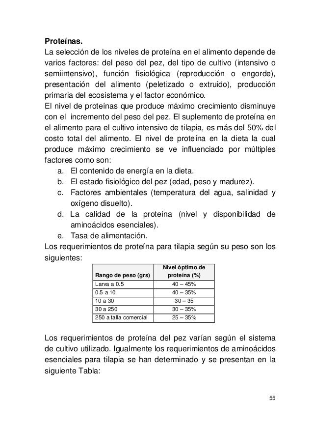 Manual de producción de tilapia