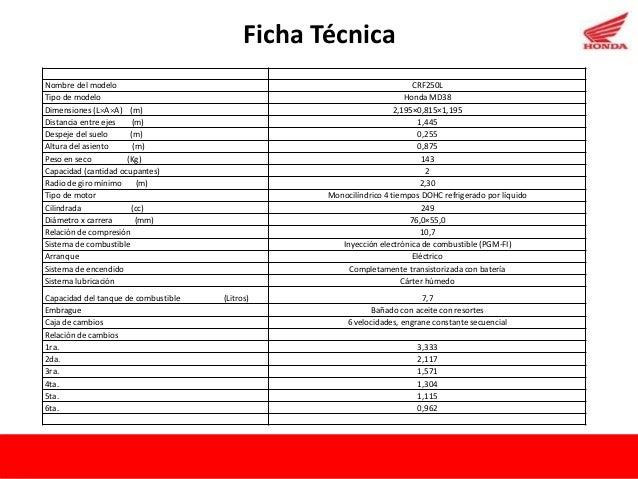 Honda pilot maintenance schedule 01 05 honda civic for Honda maintenance minder codes