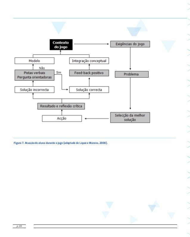 Manual de referência fpn para ensino e aperf. técnico em