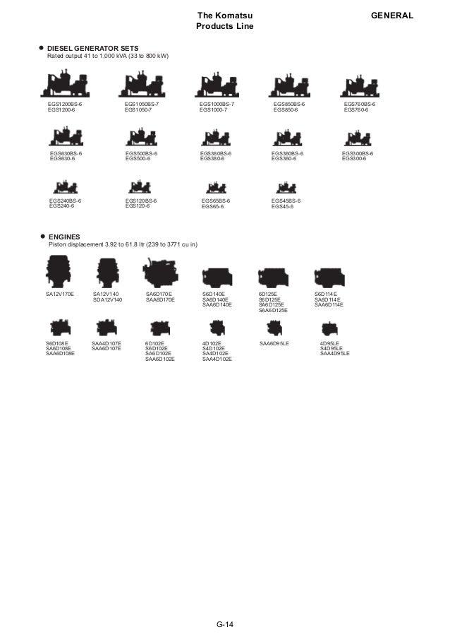 Manual de rendimiento komatsu ed.30