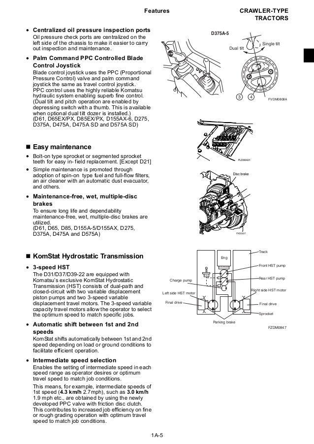 Manual de rendimiento komatsu ed 30
