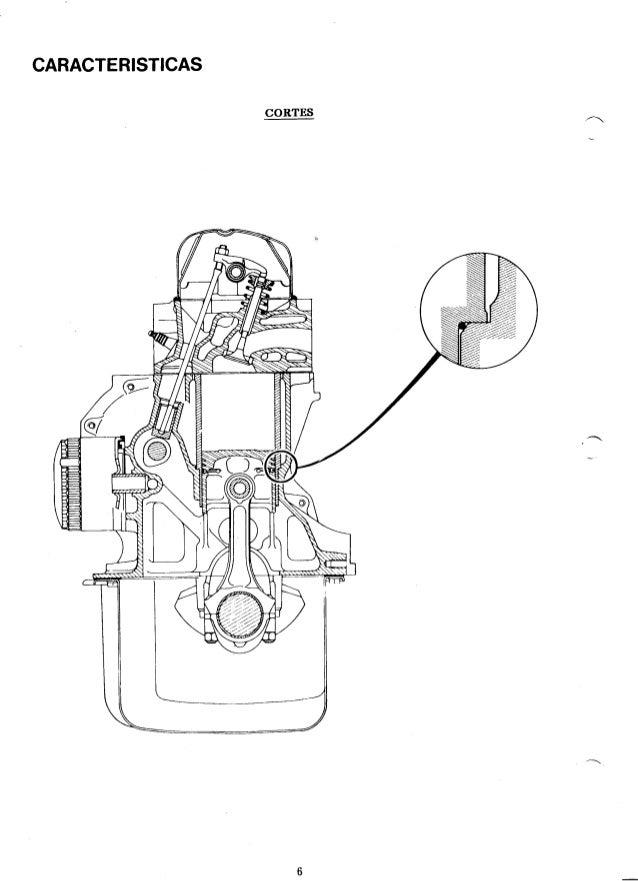 Manual de Reparación y Ajustes Motor C2L (1600)