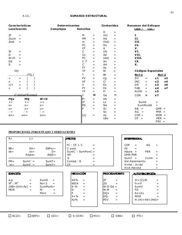 Manual de rorschach2014