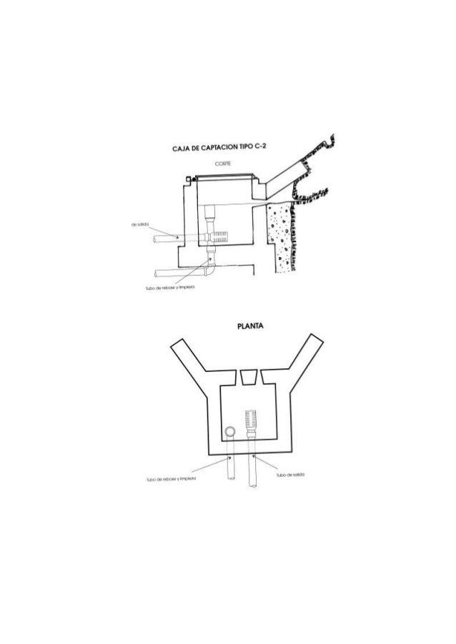 Manual de saneamiento