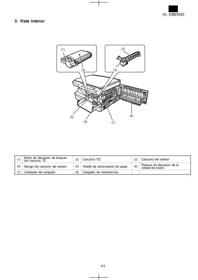 Manual de servicio (español) al 1000-1010