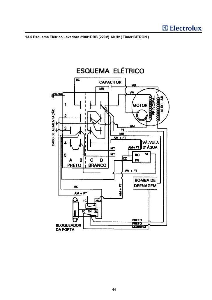 Manual de serviço electrolux top 8