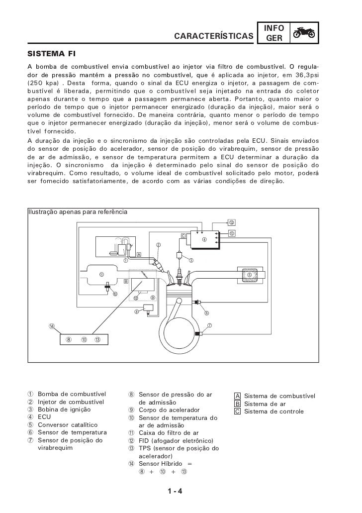 service manual for 1989 yamaha yfm350er moto 4