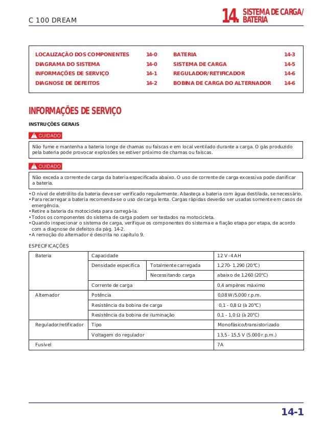 14. SISTEMA DE CARGA/ BATERIA 14-1 C 100 DREAM LOCALIZAÇÃO DOS COMPONENTES 14-0 DIAGRAMA DO SISTEMA 14-0 INFORMAÇÕES DE SE...