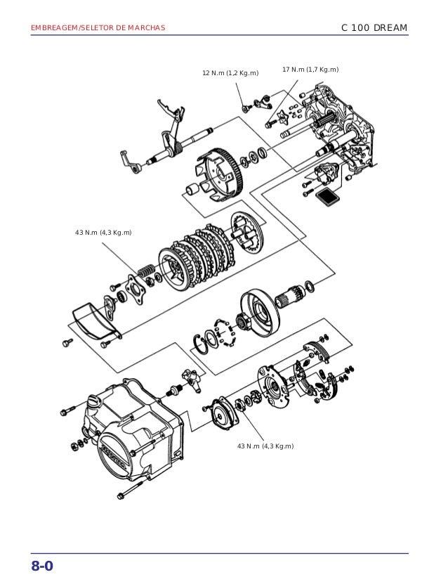 Manual de serviço c 100 dream - 00 x6b-gn5-710 embreage Slide 2