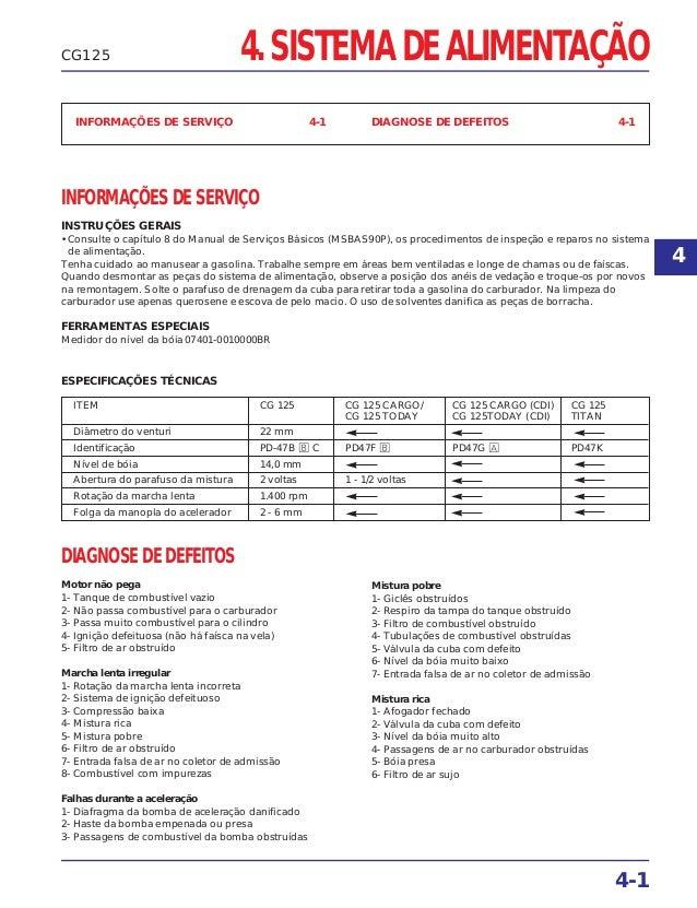 DIAGNOSE DE DEFEITOS Motor não pega 1- Tanque de combustível vazio 2- Não passa combustível para o carburador 3- Passa mui...