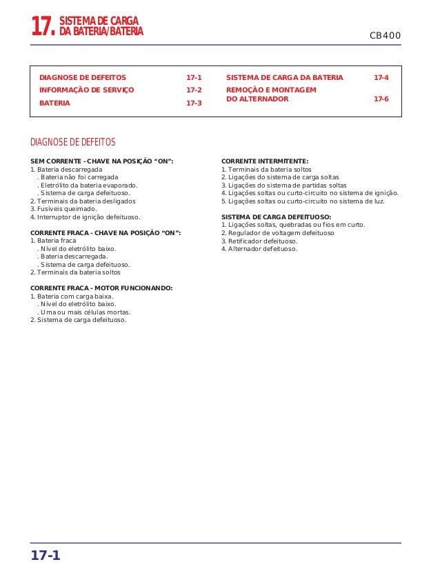 17-1 CB40017. SISTEMA DE CARGA DA BATERIA/BATERIA DIAGNOSE DE DEFEITOS 17-1 INFORMAÇÃO DE SERVIÇO 17-2 BATERIA 17-3 SISTEM...