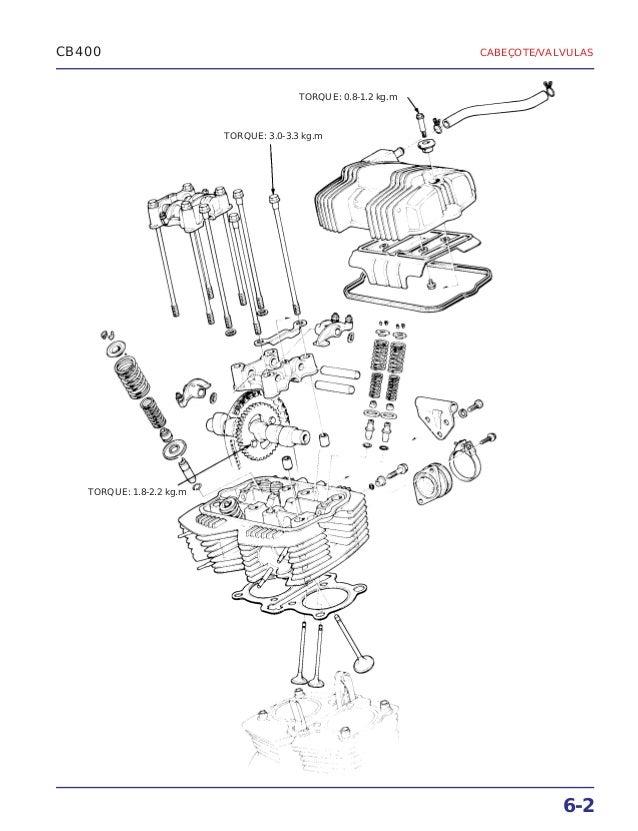 Manual de serviço cb400 cabecote