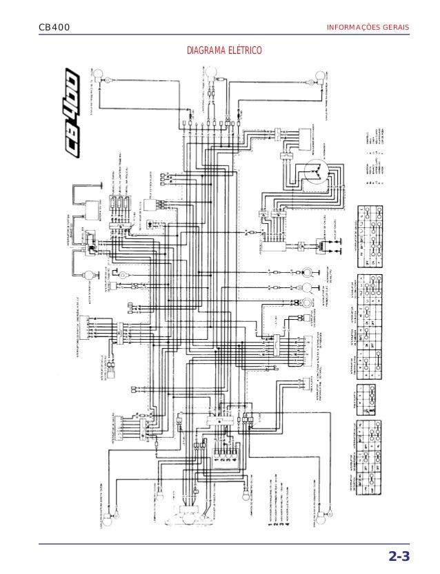 Manual de serviço cb400 informac