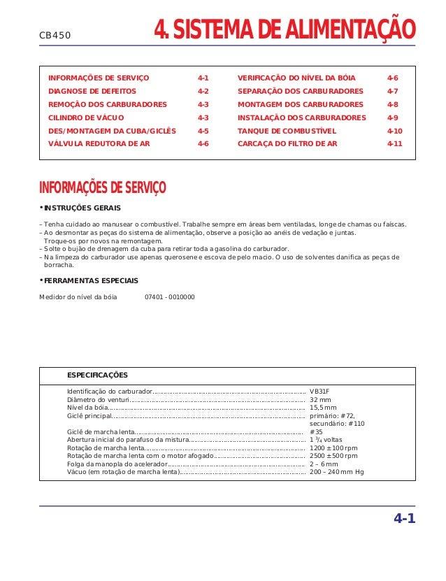 4. SISTEMA DE ALIMENTAÇÃO INFORMAÇÕES DE SERVIÇO 4-1 DIAGNOSE DE DEFEITOS 4-2 REMOÇÃO DOS CARBURADORES 4-3 CILINDRO DE VÁC...
