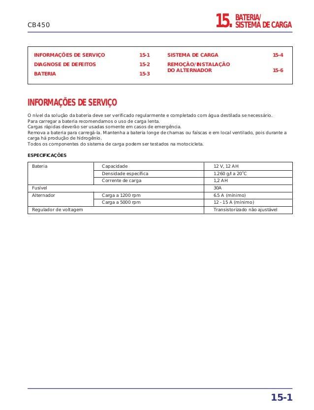 BATERIA/ SISTEMA DE CARGA15. INFORMAÇÕES DE SERVIÇO 15-1 DIAGNOSE DE DEFEITOS 15-2 BATERIA 15-3 SISTEMA DE CARGA 15-4 REMO...