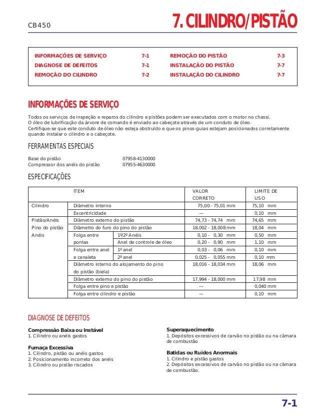 7. CILINDRO/PISTÃO INFORMAÇÕES DE SERVIÇO 7-1 DIAGNOSE DE DEFEITOS 7-1 REMOÇÃO DO CILINDRO 7-2 REMOÇÃO DO PISTÃO 7-3 INSTA...