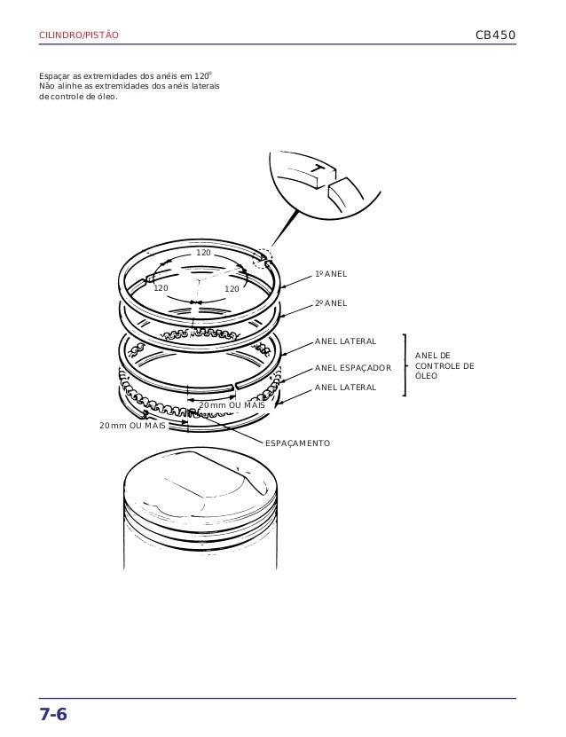 Manual de serviço cb450 cilindro