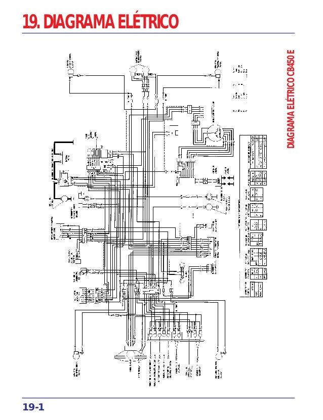 Manual       de    servi  o cb450    diagrama