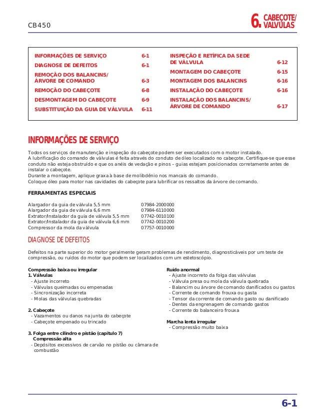 INFORMAÇÕES DE SERVIÇO 6-1 DIAGNOSE DE DEFEITOS 6-1 REMOÇÃO DOS BALANCINS/ ÁRVORE DE COMANDO 6-3 REMOÇÃO DO CABEÇOTE 6-8 D...