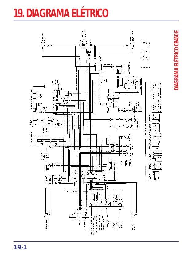 19-1 19. DIAGRAMA ELÉTRICO DIAGRAMAELÉTRICOCB450E