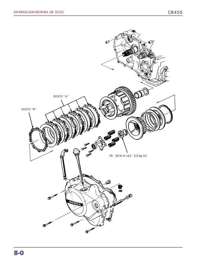 Manual de serviço cb450 e cb450 custom (1983) ms443831 p