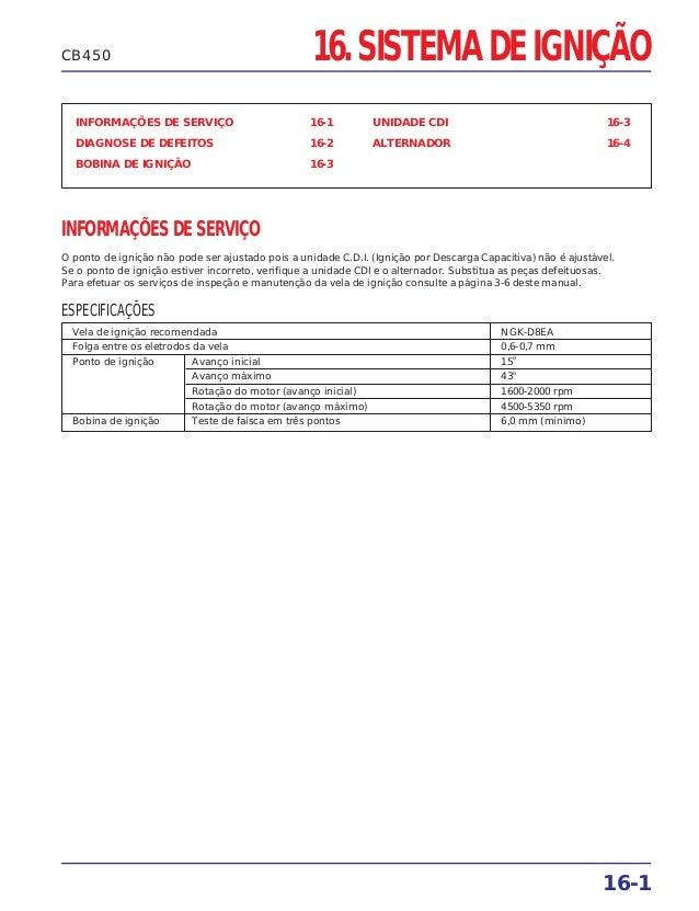 16. SISTEMA DE IGNIÇÃO INFORMAÇÕES DE SERVIÇO 16-1 DIAGNOSE DE DEFEITOS 16-2 BOBINA DE IGNIÇÃO 16-3 UNIDADE CDI 16-3 ALTER...