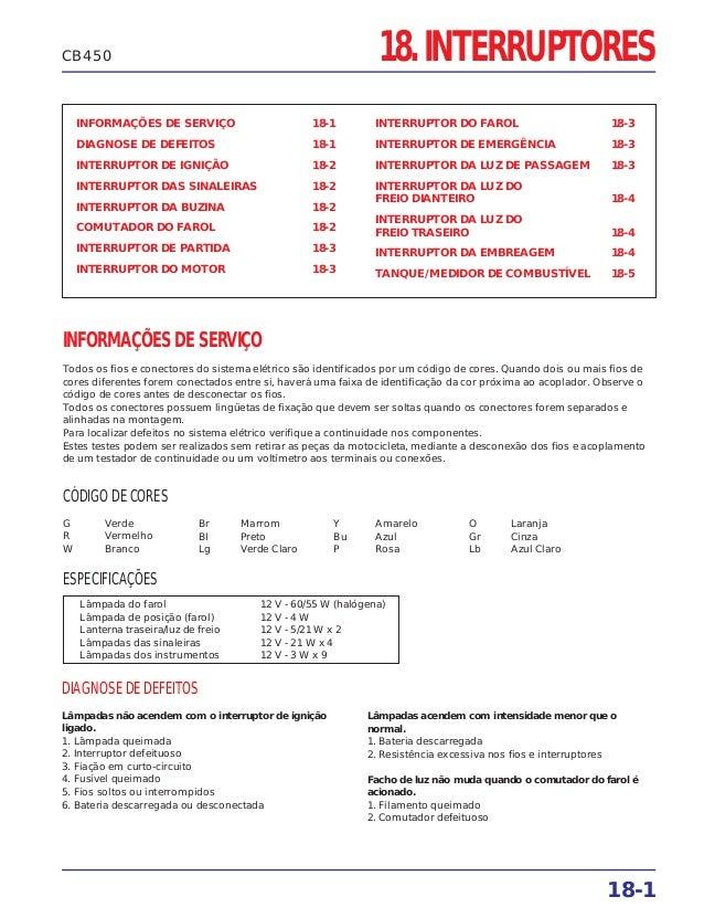 18. INTERRUPTORES INFORMAÇÕES DE SERVIÇO 18-1 DIAGNOSE DE DEFEITOS 18-1 INTERRUPTOR DE IGNIÇÃO 18-2 INTERRUPTOR DAS SINALE...