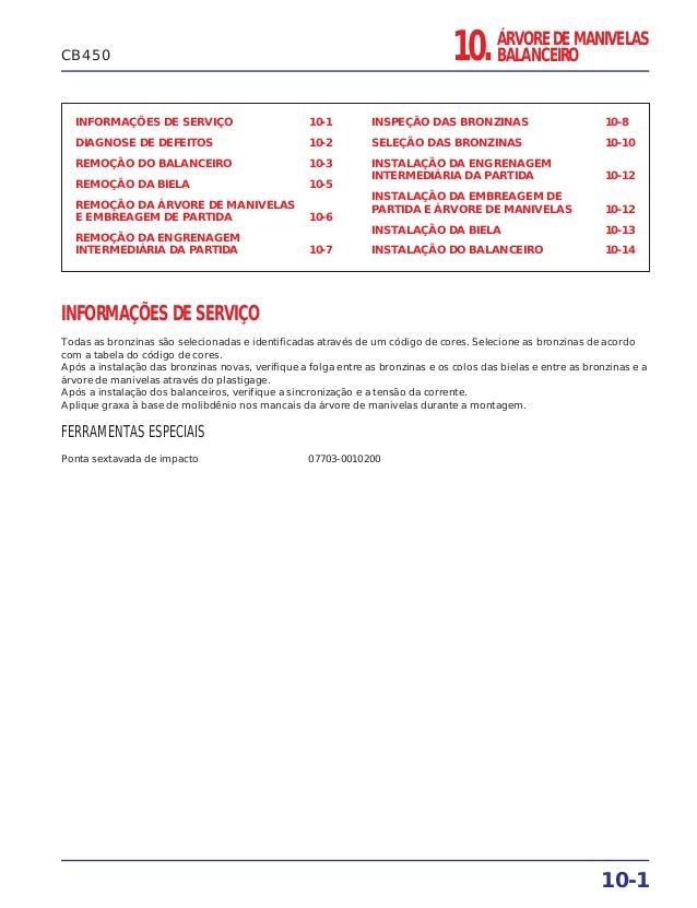 ÁRVORE DE MANIVELAS BALANCEIRO10. INFORMAÇÕES DE SERVIÇO 10-1 DIAGNOSE DE DEFEITOS 10-2 REMOÇÃO DO BALANCEIRO 10-3 REMOÇÃO...