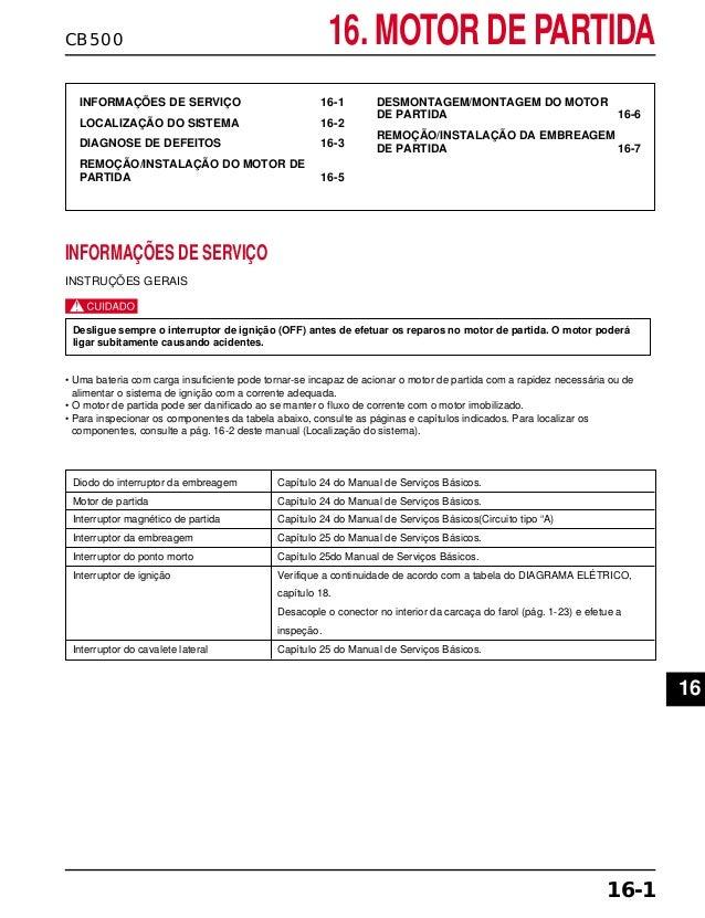 CB500 16. MOTOR DE PARTIDA INFORMAÇÕES DE SERVIÇO 16-1 LOCALIZAÇÃO DO SISTEMA 16-2 DIAGNOSE DE DEFEITOS 16-3 REMOÇÃO/INSTA...