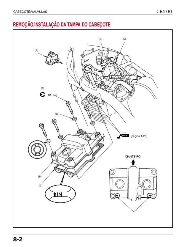 Manual de serviço cb500 cabecote