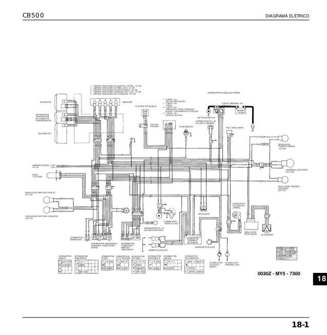 manual de servi u00e7o cb500 diagrama