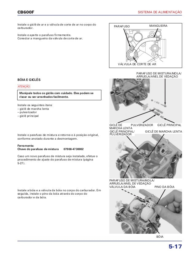 Manual de serviço cb600 f hornet alimentacao