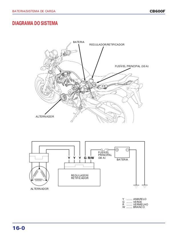 Manual de serviço cb600 f hornet bateria