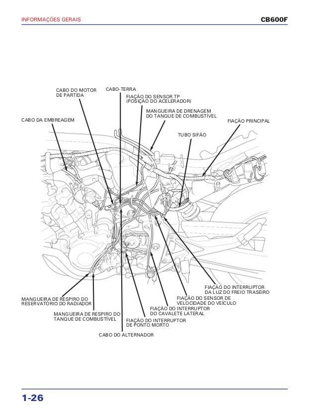Manual de serviço cb600 f hornet inf gerais