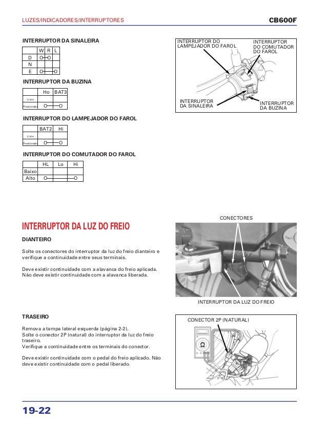 Manual de serviço cb600 f hornet interruptores