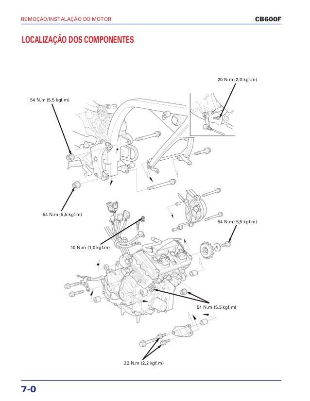 7-0 REMOÇÃO/INSTALAÇÃO DO MOTOR CB600F LOCALIZAÇÃO DOS COMPONENTES 54 N.m (5,5 kgf.m) 20 N.m (2,0 kgf.m) 54 N.m (5,5 kgf.m...