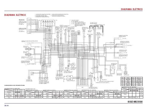 Manual de serviço cb600 f hornet ms (2006) suplemento