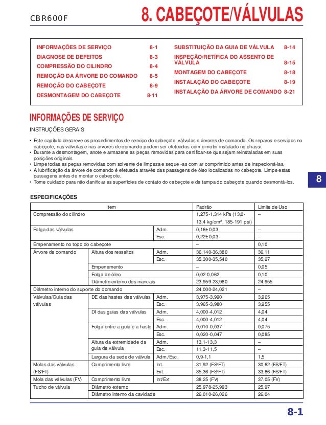CBR600F 8. CABEÇOTE/VÁLVULAS INFORMAÇÕES DE SERVIÇO 8-1 DIAGNOSE DE DEFEITOS 8-3 COMPRESSÃO DO CILINDRO 8-4 REMOÇÃO DA ÁRV...