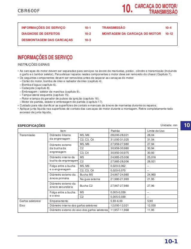 CBR600F INFORMAÇÕES DE SERVIÇO 10-1 DIAGNOSE DE DEFEITOS 10-2 DESMONTAGEM DAS CARCAÇAS 10-3 TRANSMISSÃO 10-4 MONTAGEM DA C...