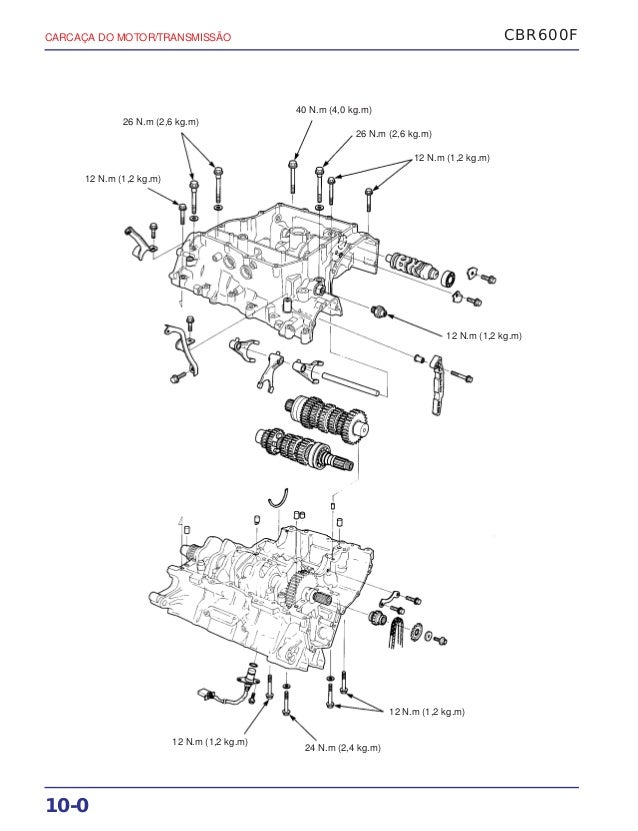 Manual de serviço cbr600 f(1) (~1997) carcaca
