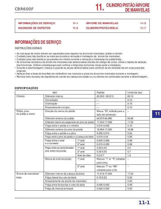 CBR600F 11. CILINDRO/PISTÃO/ÁRVORE DE MANIVELAS INFORMAÇÕES DE SERVIÇO 11-1 DIAGNOSE DE DEFEITOS 11-2 ÁRVORE DE MANIVELAS ...