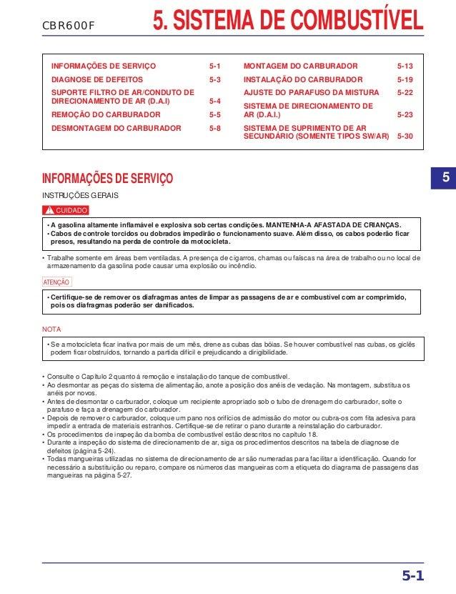 CBR600F 5. SISTEMA DE COMBUSTÍVEL INFORMAÇÕES DE SERVIÇO 5-1 DIAGNOSE DE DEFEITOS 5-3 SUPORTE FILTRO DE AR/CONDUTO DE DIRE...