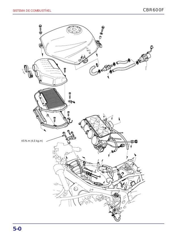Manual de serviço cbr600 f(1) (~1997) combust