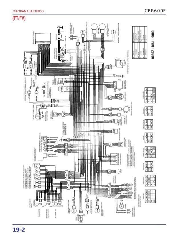 Manual de serviço cbr600 f(1) (~1997) diagrama