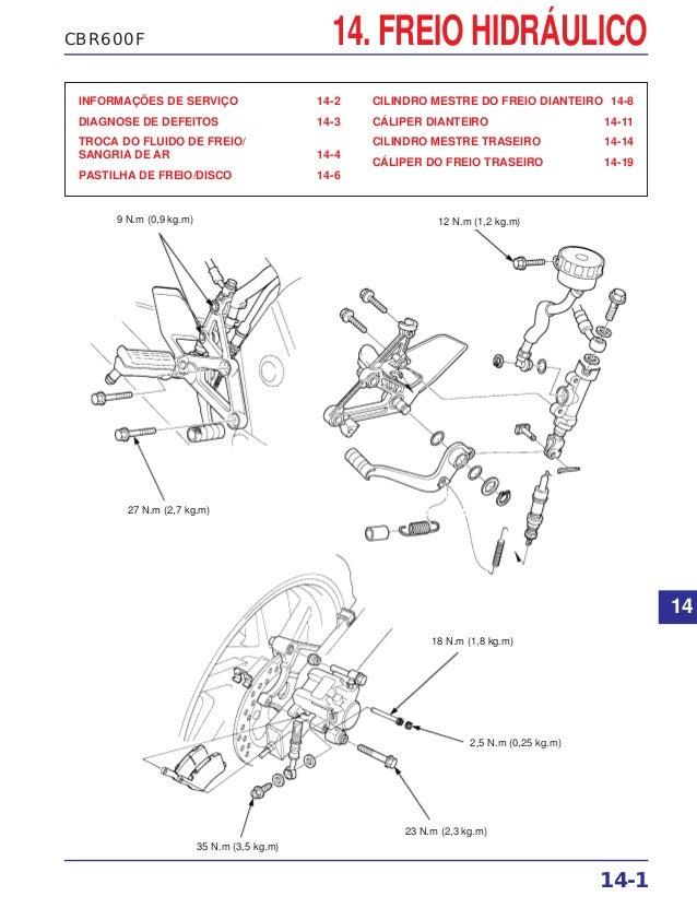 CBR600F 14. FREIO HIDRÁULICO INFORMAÇÕES DE SERVIÇO 14-2 DIAGNOSE DE DEFEITOS 14-3 TROCA DO FLUIDO DE FREIO/ SANGRIA DE AR...