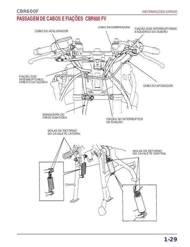 Manual de serviço cbr600 f(1) (~1997) informac