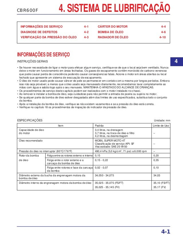 CBR600F 4. SISTEMA DE LUBRIFICAÇÃO INFORMAÇÕES DE SERVIÇO 4-1 DIAGNOSE DE DEFEITOS 4-2 VERIFICAÇÃO DA PRESSÃO DO ÓLEO 4-3 ...