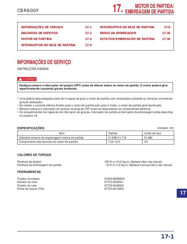 17. MOTOR DE PARTIDA/ EMBREAGEM DE PARTIDACBR600F INFORMAÇÕES DE SERVIÇO 17-1 DIAGNOSE DE DEFEITOS 17-2 MOTOR DE PARTIDA 1...